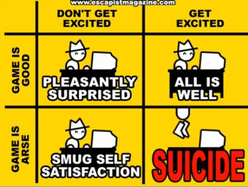 It makes the logical sense to be pessimistic